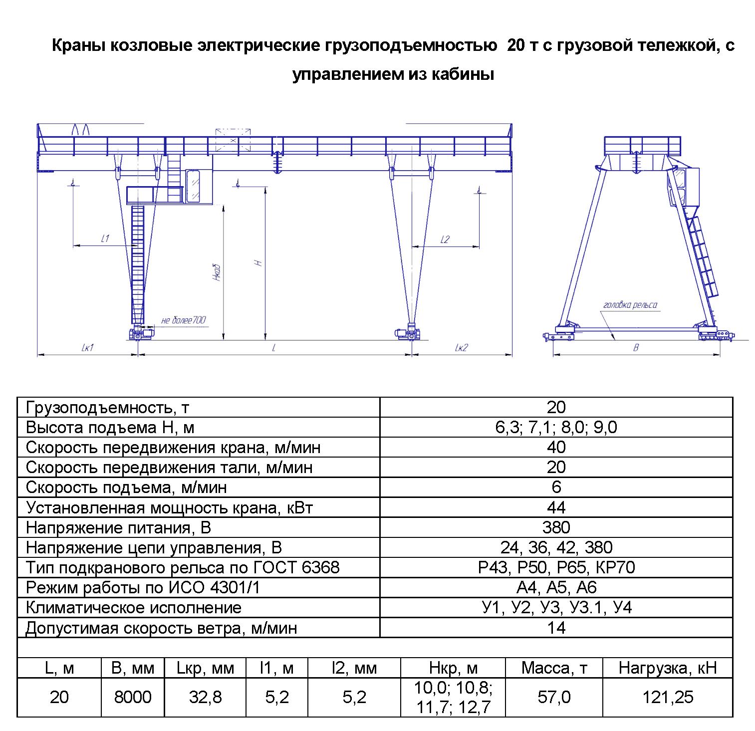 KKD 20 200 - Кран козловой электрический двухбалочный
