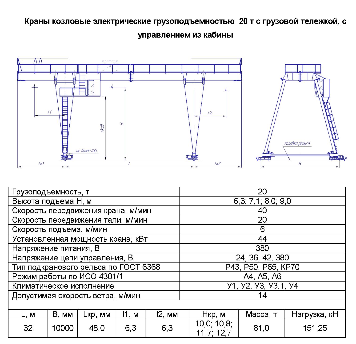 KKD 20 320 - Кран козловой электрический двухбалочный