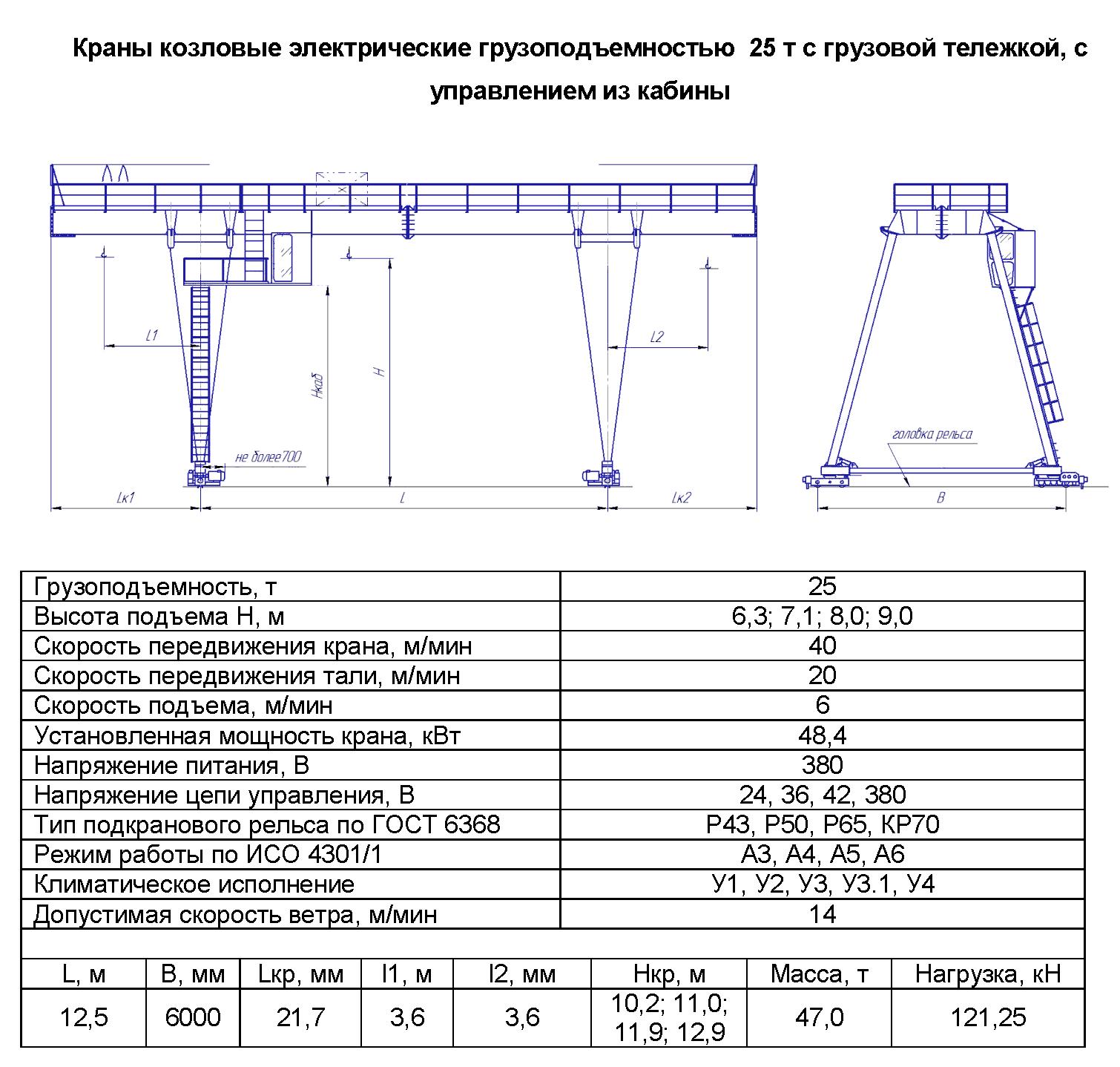 KKD 25 125 - Кран козловой электрический двухбалочный