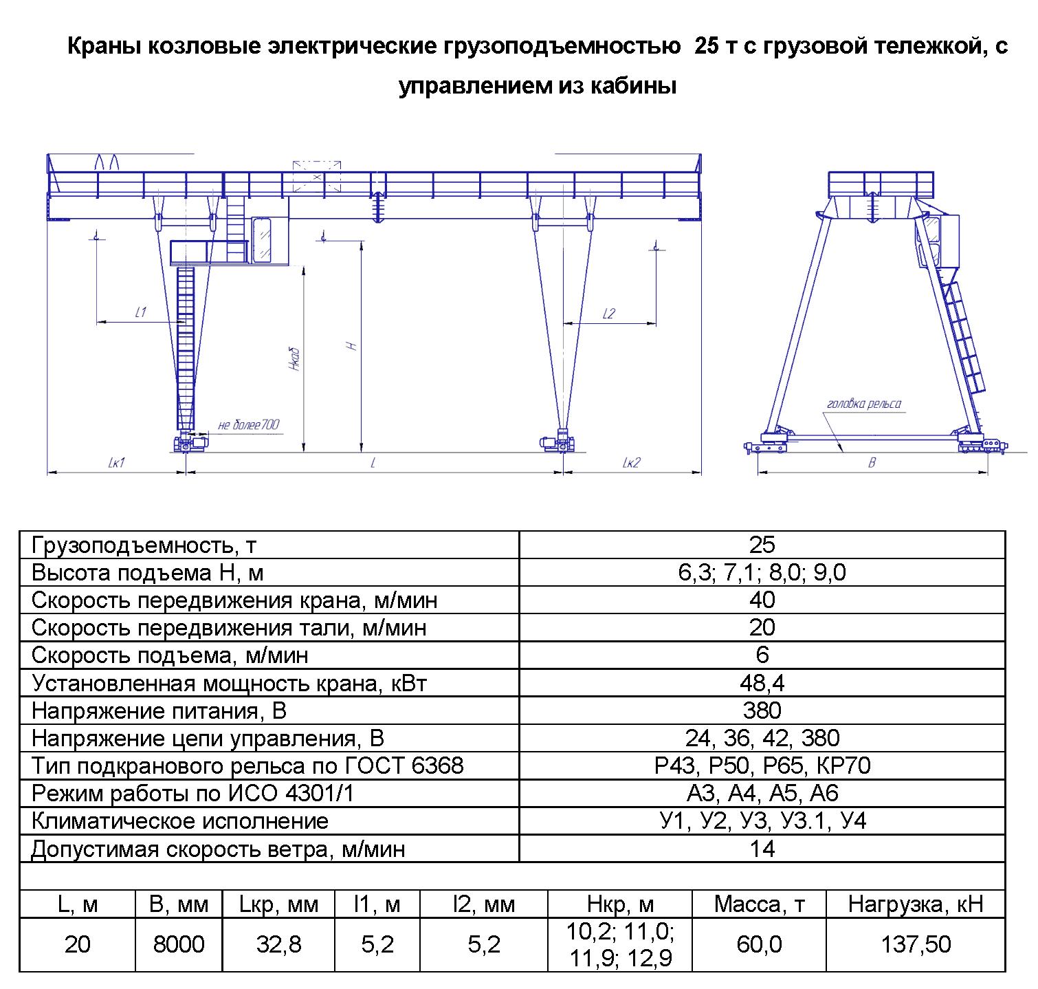 KKD 25 200 - Кран козловой электрический двухбалочный