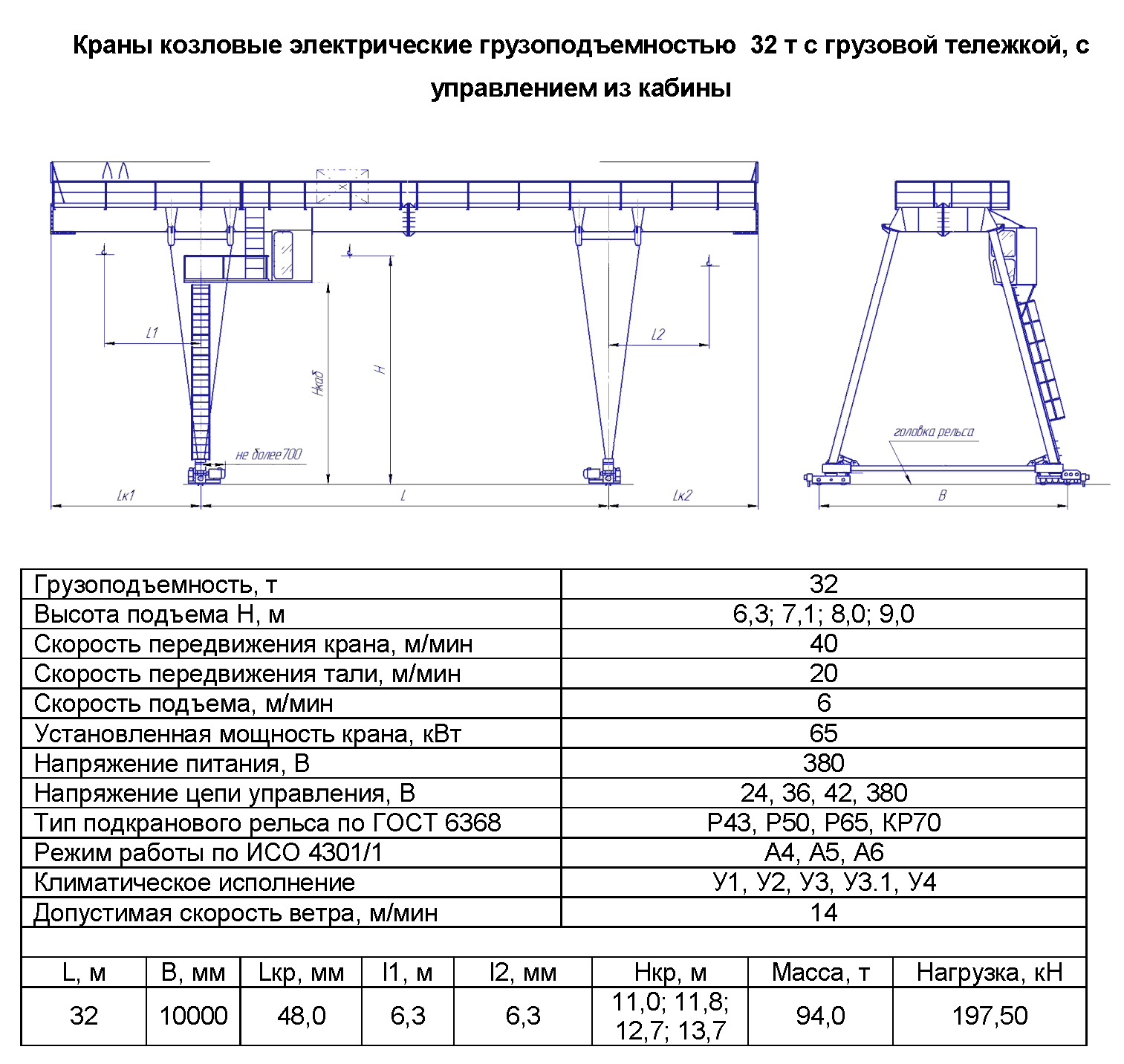 KKD 32 320 - Кран козловой электрический двухбалочный