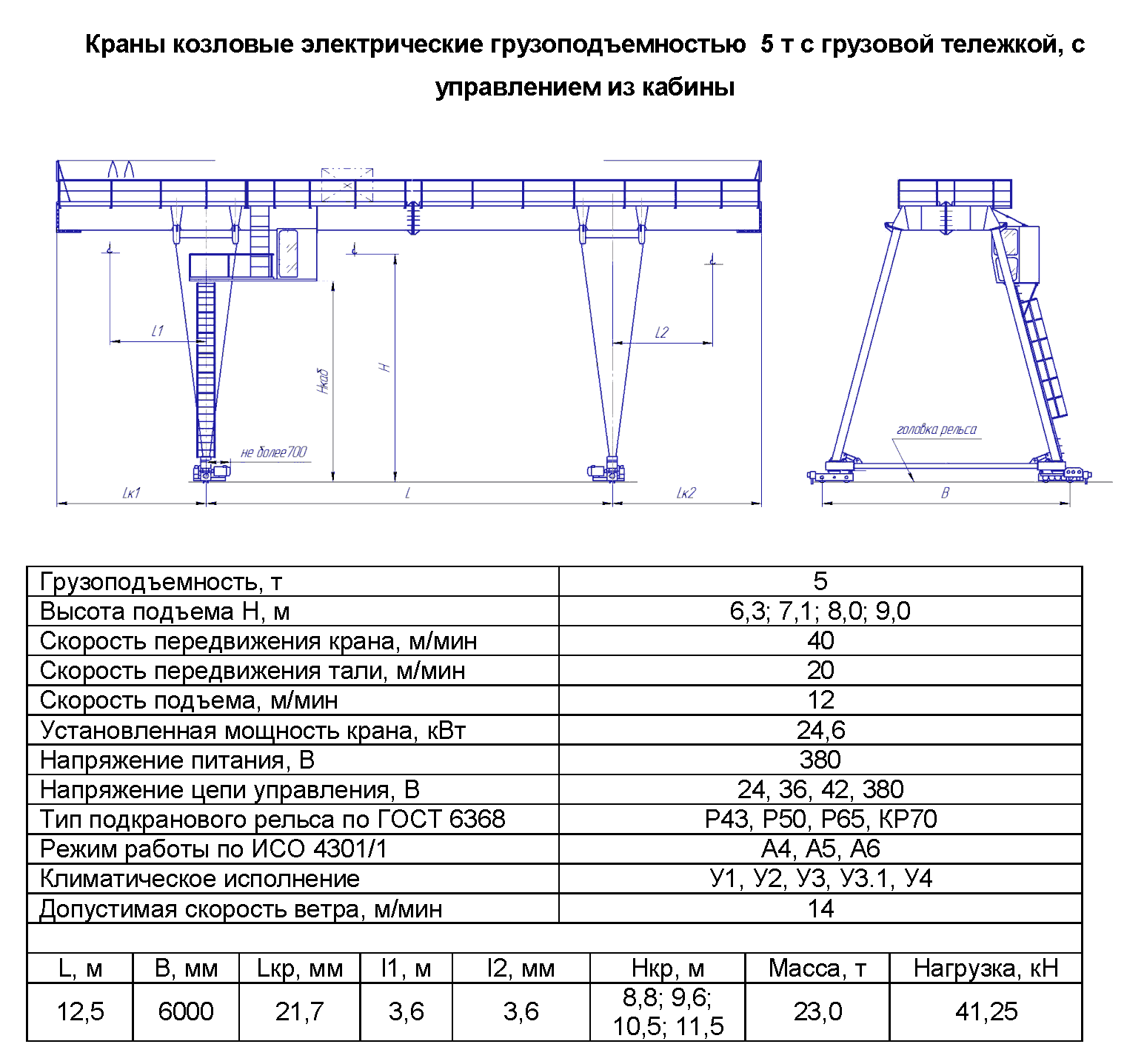 KKD 5 125 - Кран козловой электрический двухбалочный