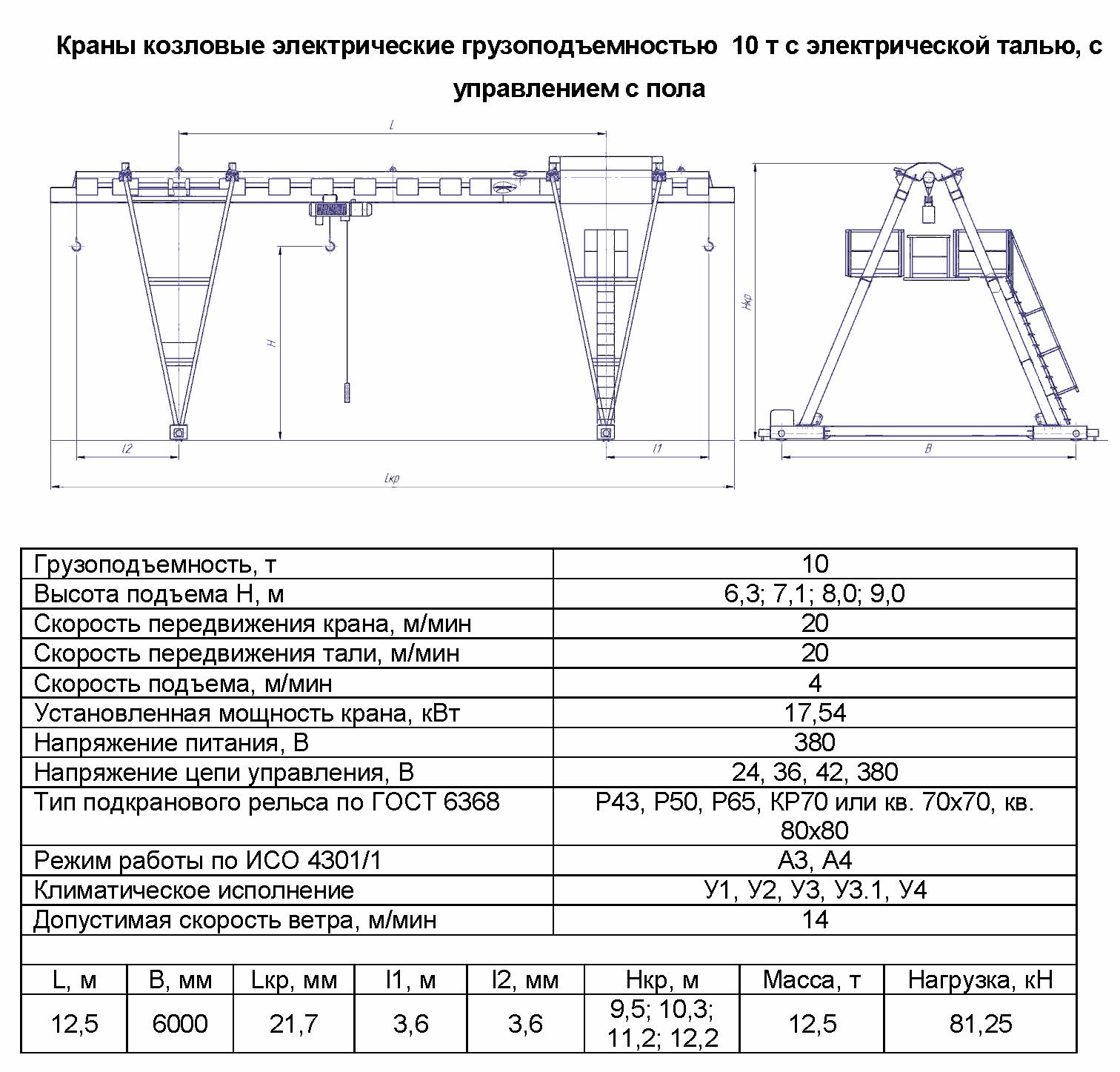 KKO 10 125 - Кран козловой электрический однобалочный