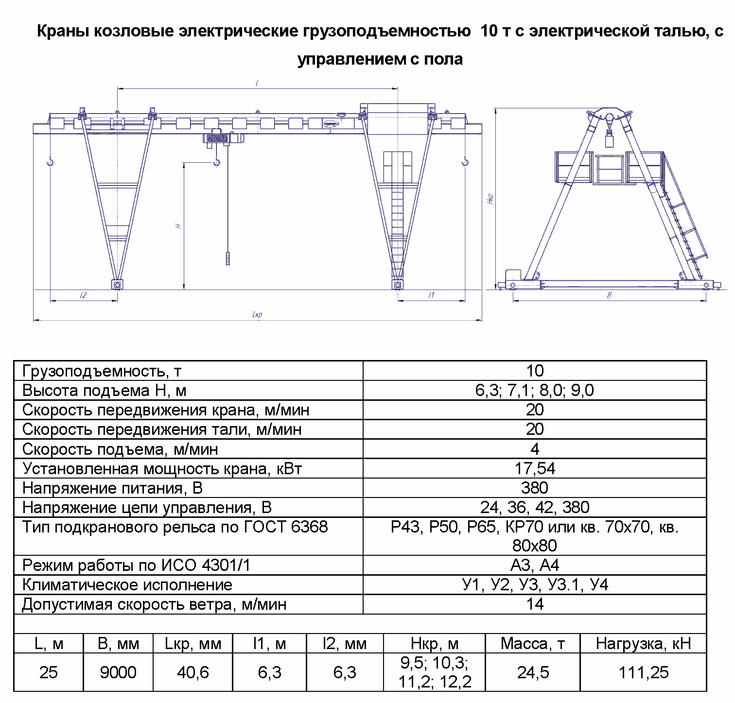 KKO 10 250 - Кран козловой электрический однобалочный