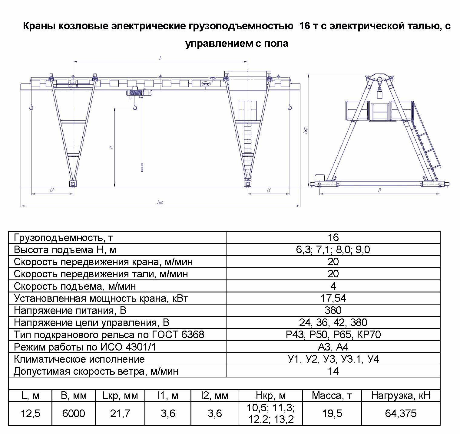 KKO 16 125 - Кран козловой электрический однобалочный