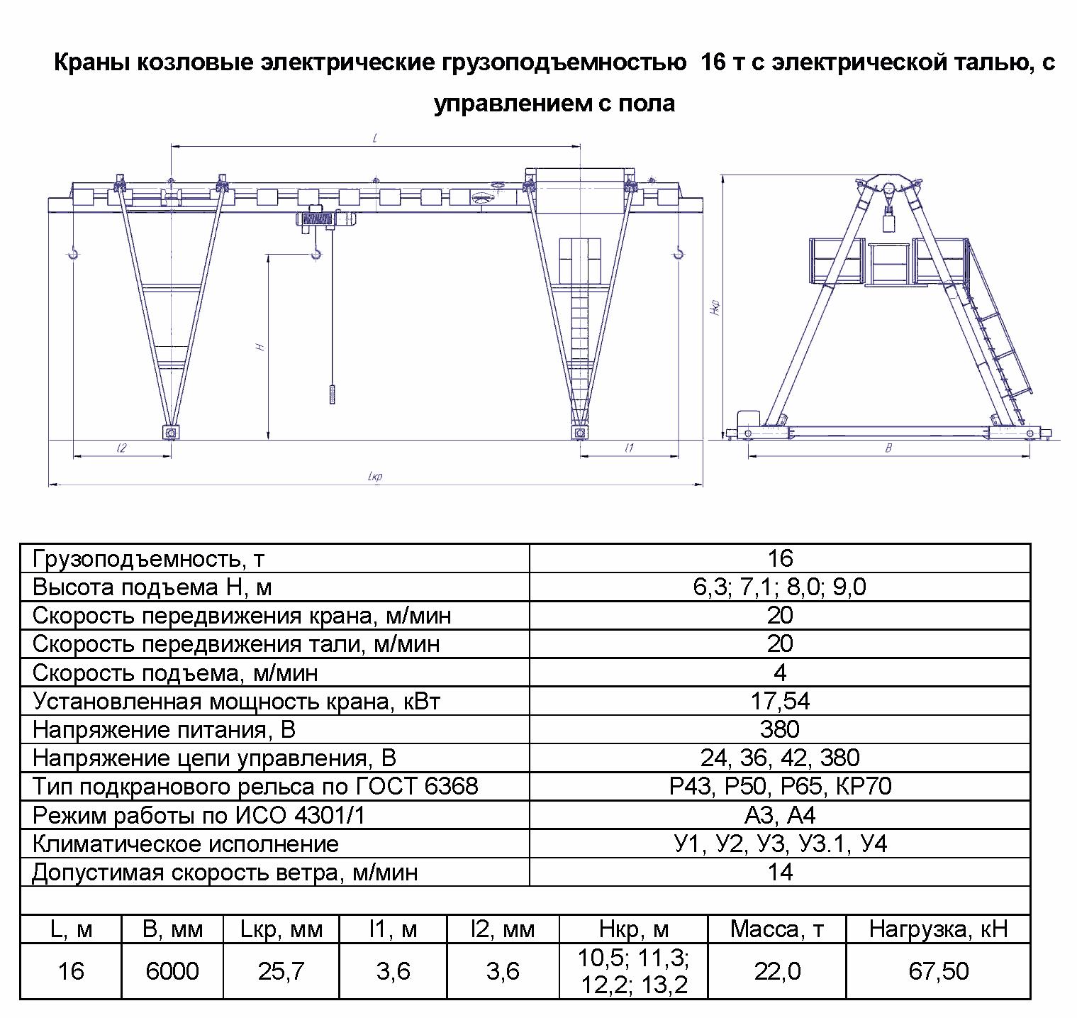 KKO 16 160 - Кран козловой электрический однобалочный