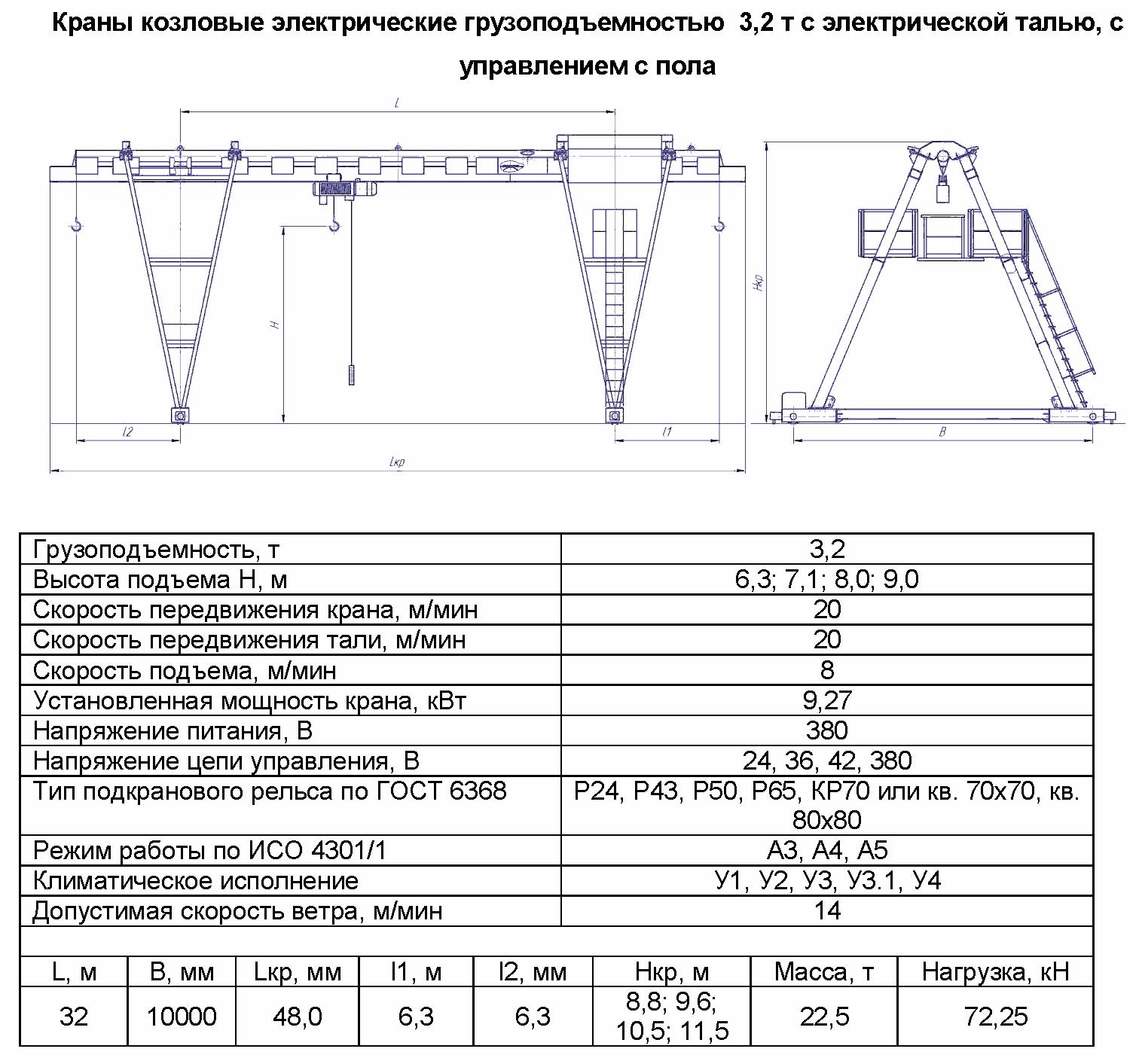 KKO 3 320 - Кран козловой электрический однобалочный