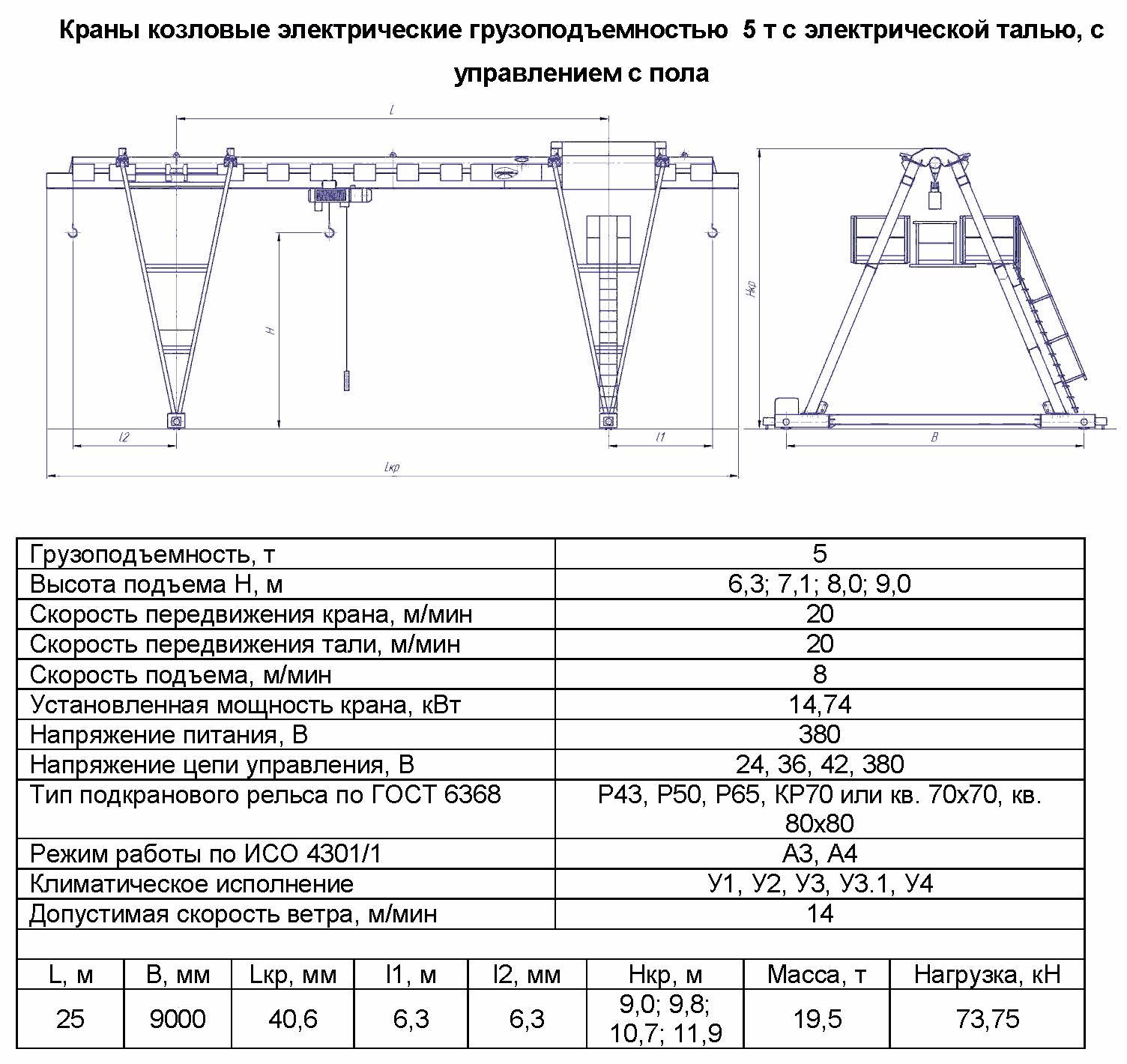 KKO 5 250 - Кран козловой электрический однобалочный