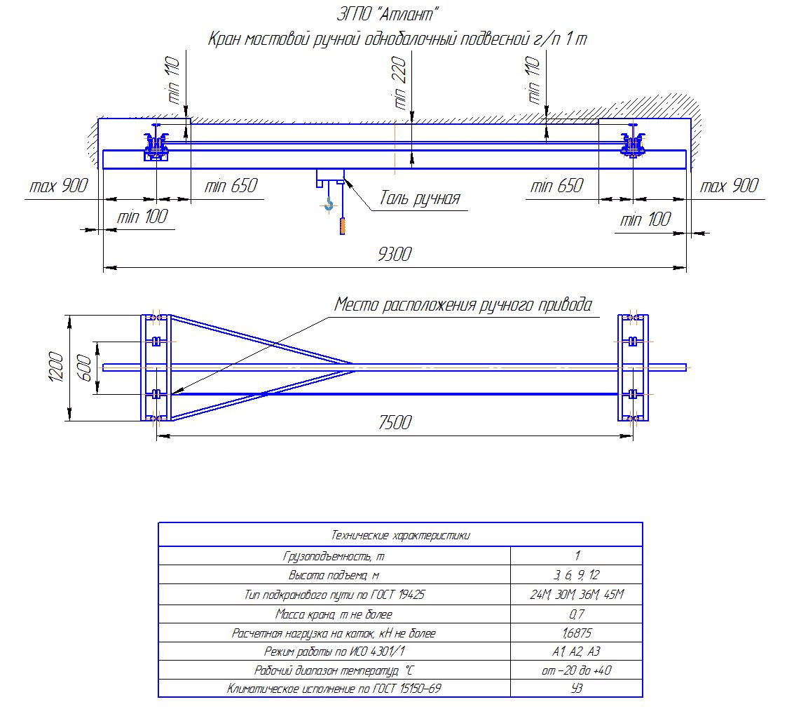 KRMPO 1 75 - Кран ручной мостовой подвесной однобалочный