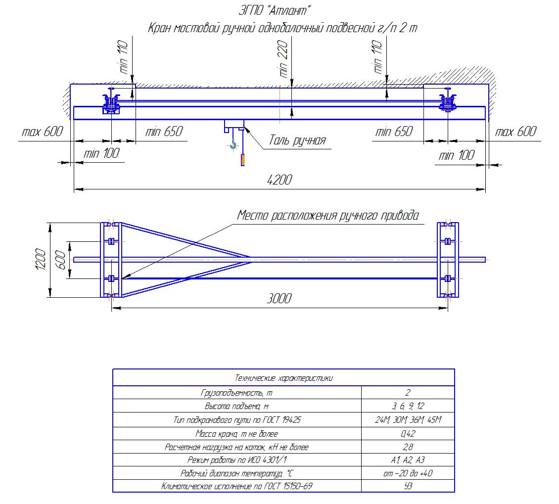 KRMPO 2 30 - Кран ручной мостовой подвесной однобалочный