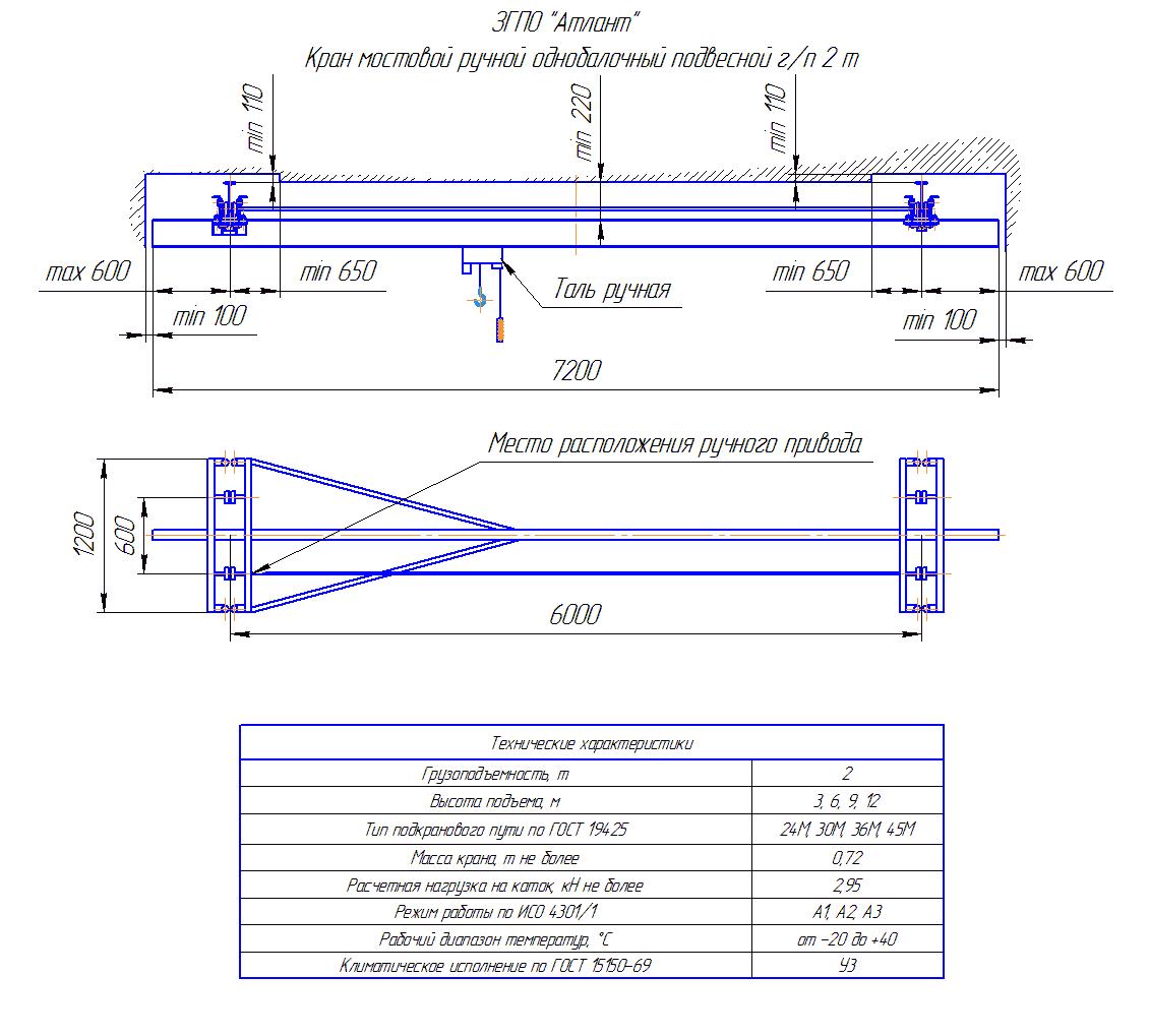 KRMPO 2 60 - Кран ручной мостовой подвесной однобалочный