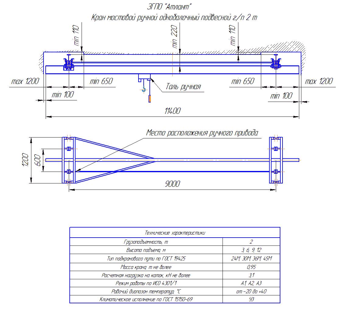 KRMPO 2 90 - Кран ручной мостовой подвесной однобалочный