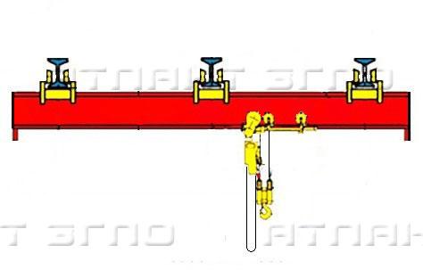 Кран ручной мостовой двухпролетный